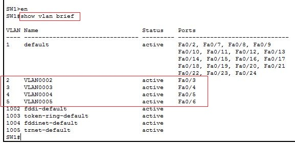 3. check tagging VLAN brief